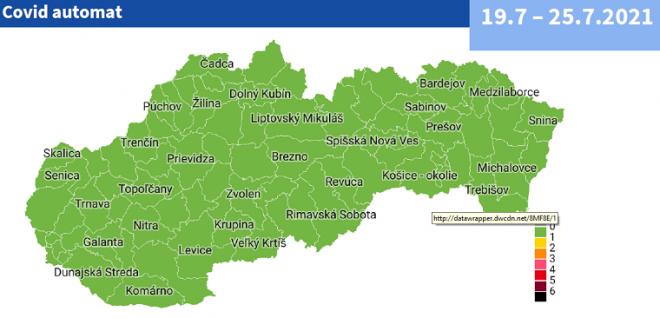 Od 19. júla bude celé Slovensko zelené podľa COVID AUTOMATu